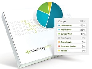 Ancestry dna ethnicity test competition